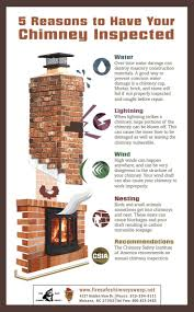 51 best fireplaces images on pinterest fireplace ideas