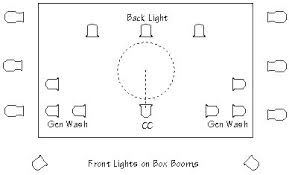 lighting the