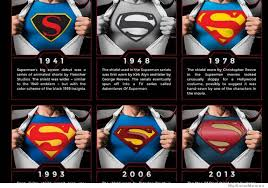 Super Man Meme - evolution of superman s s infographic weknowmemes