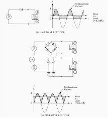 bridge rectifier wiring diagram lla1000p 24 volt dc extraordinary