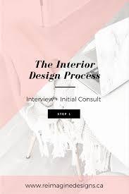 interior design step 1 process u2014 reimagine designs