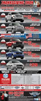 prestige ford thanksgiving car sale savings randall reed s