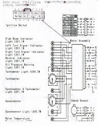 zx6r wiring diagram 2016 zx6r wiring diagram wiring diagrams free