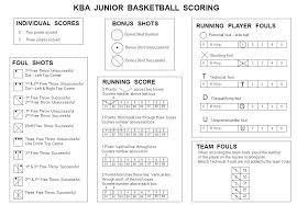 right top corner kba junior basketball scoring 3 three points scored individual