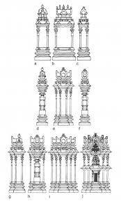 designing a new hoysaḷa temple in karnataka aζ south asia