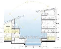 kimbell art museum floor plan astrup fearnley museet by renzo piano building workshop renzo