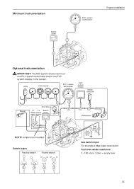 volvo evc wiring diagram volvo wiring diagrams instruction