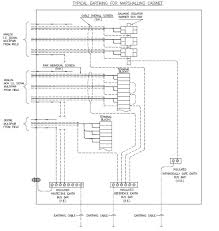 oil and gas engineering earthing system of instrument equipment