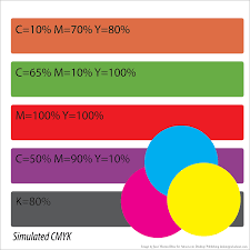 Cmyk Spectrum Color Basics For Print And Web Grade Color Mixing