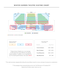 winter garden theatre seating chart best seats pro tips and more