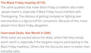 amazon black friday hours research shows social media sentiment toward black friday is negative