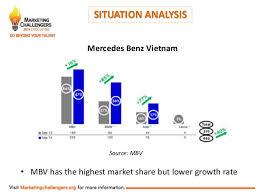 mercedes market marketing challengers 2014 1 a team