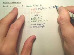 3 6a1 a summary of curve sketching calculus youtube