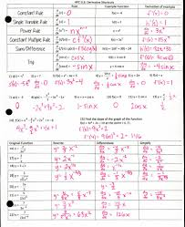 calculus equations u0026 answers calculus equation and nursing books