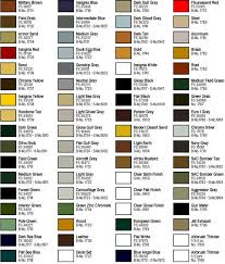color reference charts model master color map