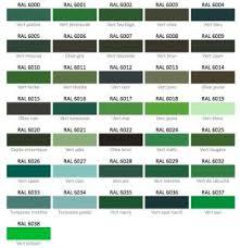 nuancier couleur peinture pour cuisine nuancier couleur peinture pour cuisine 5 les teintes de vert
