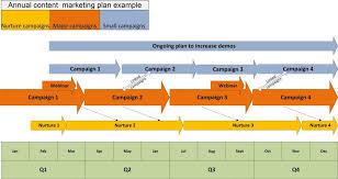 free business plan template pdf sales plan pdf strategic business plan template uk strategic