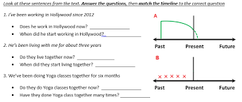 celta tip guided discovery elt planning