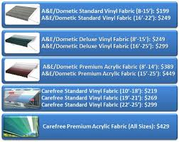Awning Fabric For Rv Rv Awning Replacement San Diego Riverside Mobile Rv Awnings