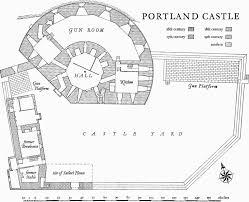 portland british history online