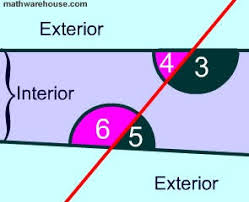 Same Side Interior Angles Definition Geometry Polygons