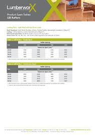 Lvl Beam Span Table by Span Tables Lumberworx