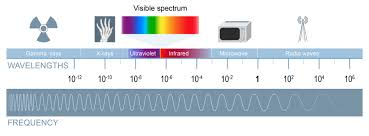 uva and uvb light why you should buy uva and uvb sunglasses eyesite