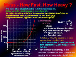 How Fast Is Light The World At The Speed Of Light Einstein U0027s Contribution Ppt