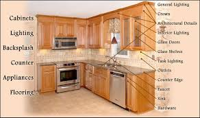 names of parts kitchen cabinets mf cabinets