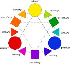 consider the color wheel u2013 caldwell crafting