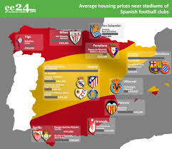 San Sebastian Spain Map by How Much Is The Housing Near The Stadiums Of Best Spanish Football