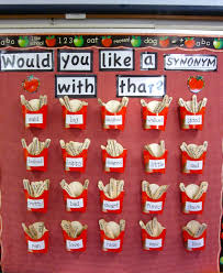 organize synonym would you like a synonym with that synonym word wall this display