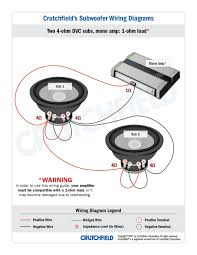 use car subwoofer in home theater wiring subwoofers u2014 what u0027s all this about ohms