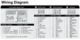 2017 jetta radio wiring diagram wiring diagram inside 2002 jetta