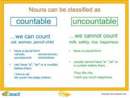 Countable Vs Uncountable Nouns Exercises 77 Best Contables Incontables Y Plurales Irregulares Images On