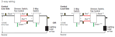 lutron dimmers 3 way wiring diagram circuit and schematics diagram