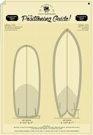 9 best fishy images on pinterest surfboards fish surfboard and