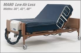 Invacare Hospital Beds Invacare Microair Ma80 Low Air Loss Mattress Therapy Mattress