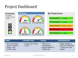 the 25 best project dashboard ideas on pinterest excel