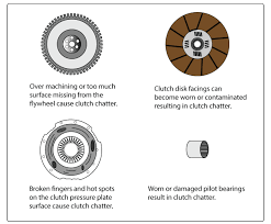 hyundai accent clutch problems diagnose clutch bearing noise slip chatter problems