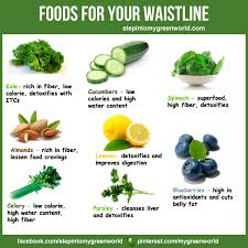 foods to help you lose weight or for weight management most of