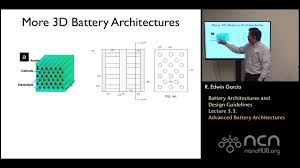 Home Zone Design Guidelines by Nanohub U Rechargeable Batteries L5 3 Architectures U0026 Design