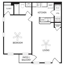 Kitchen Triangle Design Kitchen Kitchen Triangle Design Excellent Layout Measurements