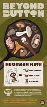 91 best food illustration images on pinterest food illustrations