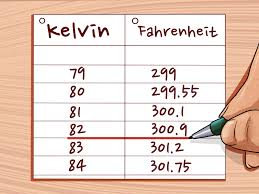 6 ways to convert between fahrenheit celsius and kelvin