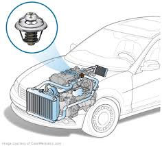 2001 hyundai elantra thermostat replacement thermostat replacement cost repairpal estimate