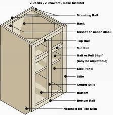 kitchen cabinet design names kitchen cabinet structure parts name