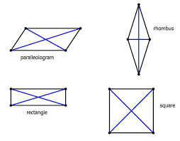 What Is The Sum Of Interior Angles Of A Octagon Diagonals Of A Regular Octagon In Gre Geometry