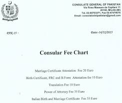 Power Of Attorney Online by Home Consulate General Of Pakistan Milan Italy