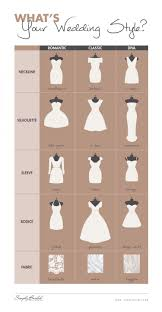 types of wedding dress styles what is your wedding style visual ly